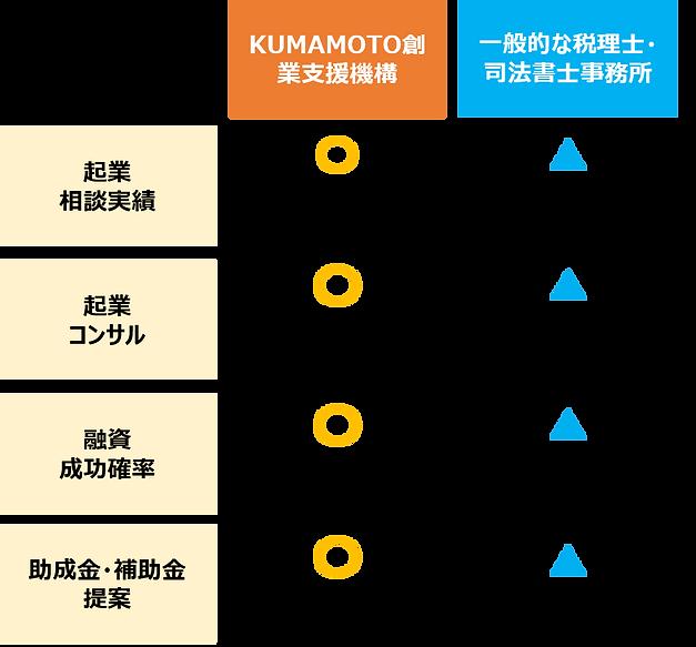 setsuritsu-hikaku.png