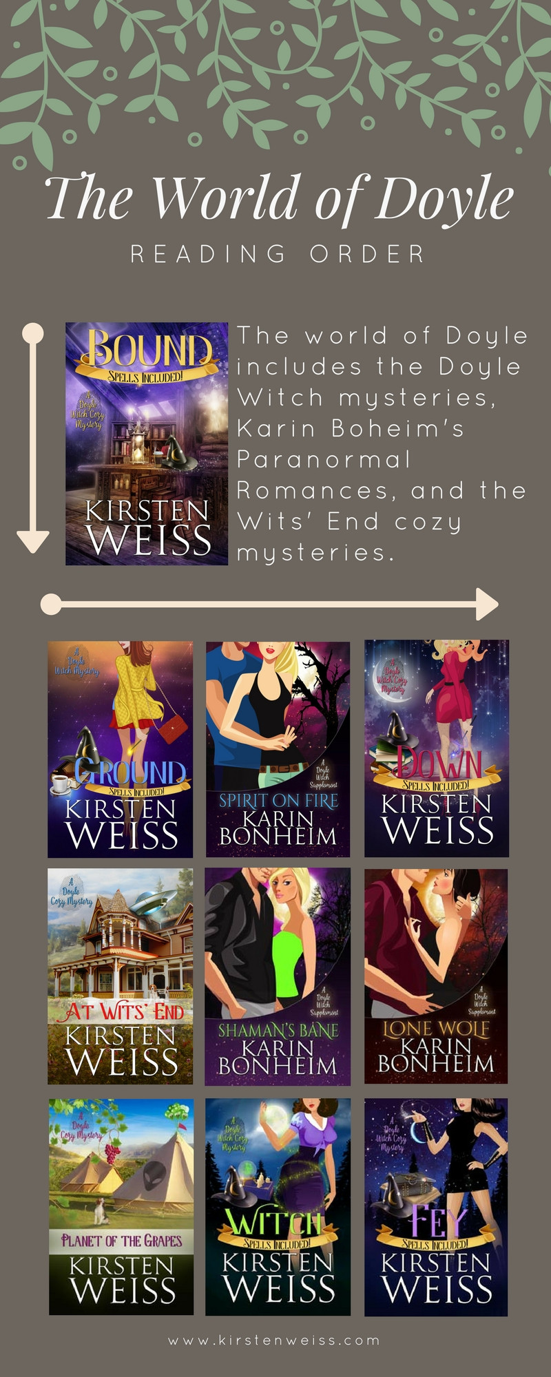 The World of Doyle - Kirsten WEiss
