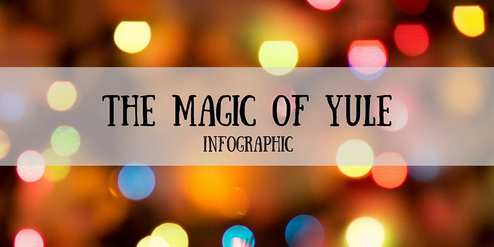 Magic of Yule Infographic