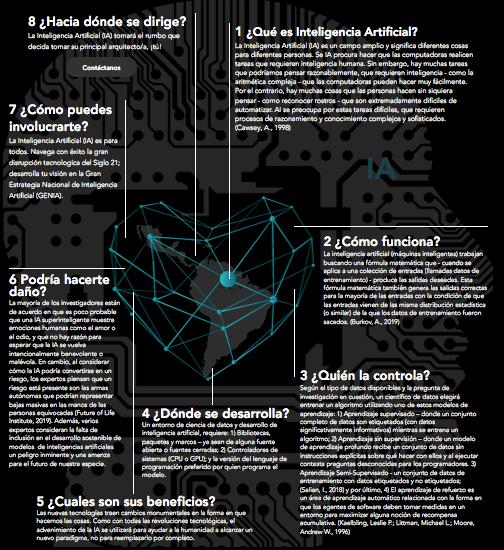 inteligencia artificial latinoamerica - GENIA.png