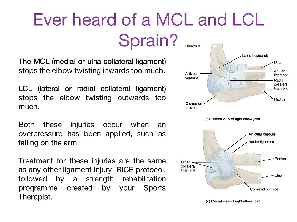 MCL and LCL sprain
