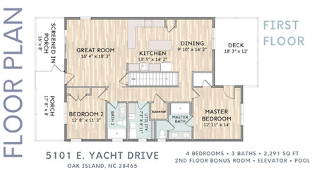 The Studney Beach Home Story - The Plan