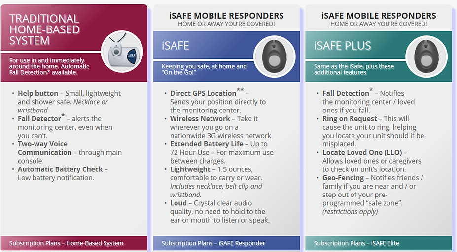Isafe info.PNG