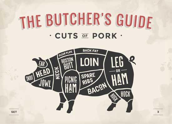 Pork Leg Chops