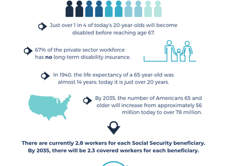 Social Security Facts 2019