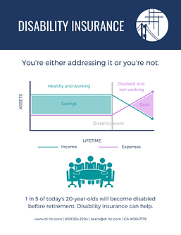 Disability Insurance Stats.png
