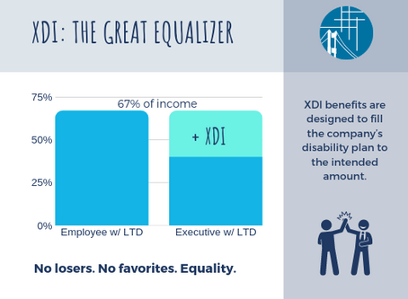 XDI: The Great Income Replacement Equalizer