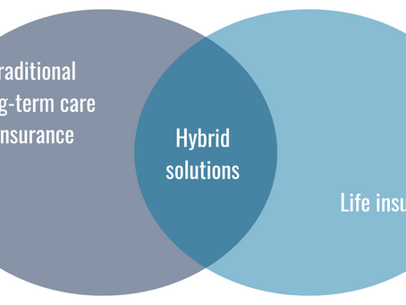 Types of Long-Term Care Solutions