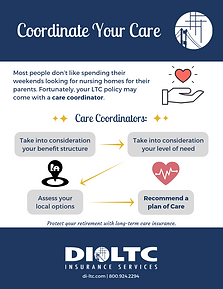 LTC Turnkey_ Coordinate Your Care.png