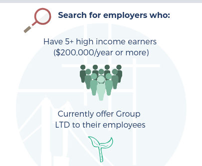 XDI: Finding the Right Employers