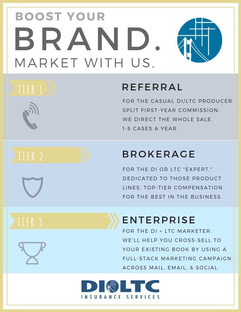 A marketing flyer that describes the three tiers of business we can do together: 1) Referral, 1-5 cases a year, 2) Brokerage, for dedicated DI and LTC advisors, 3) Enterprise, for the DI + LTC marketer.