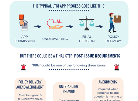 Are You on Top of Post-Issue Requirements?