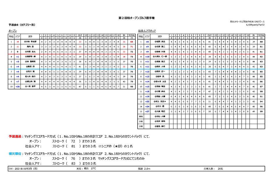第2回柏OP_予選会B_成績表_1003.jpg