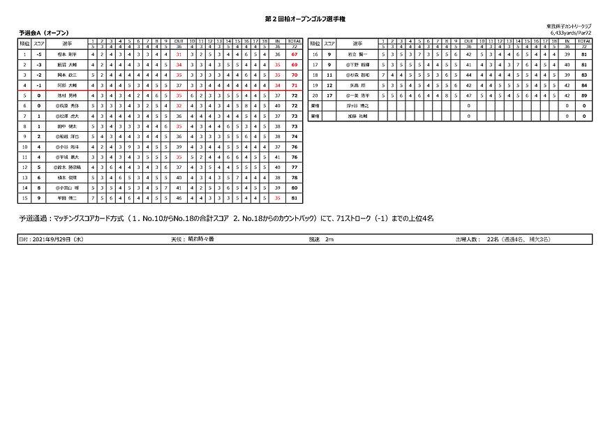 第2回柏OP_予選会A_成績表_0929.jpg