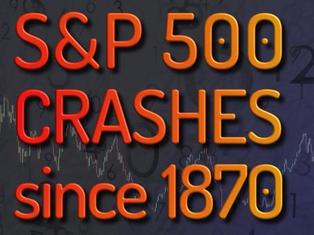 S&P500 +10% DrawDowns since 1870
