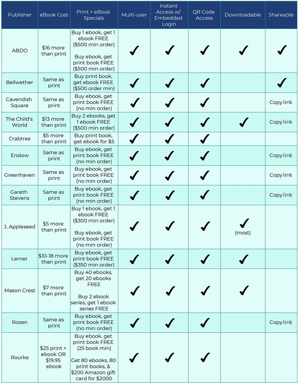 eBook Comparison Chart.JPG