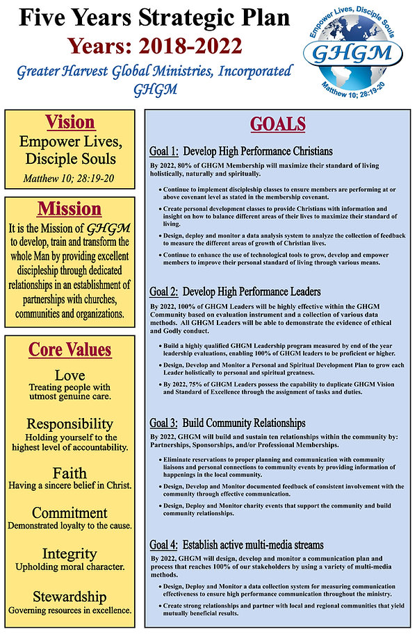 GHGM STRATEGIC PLAN.jpg