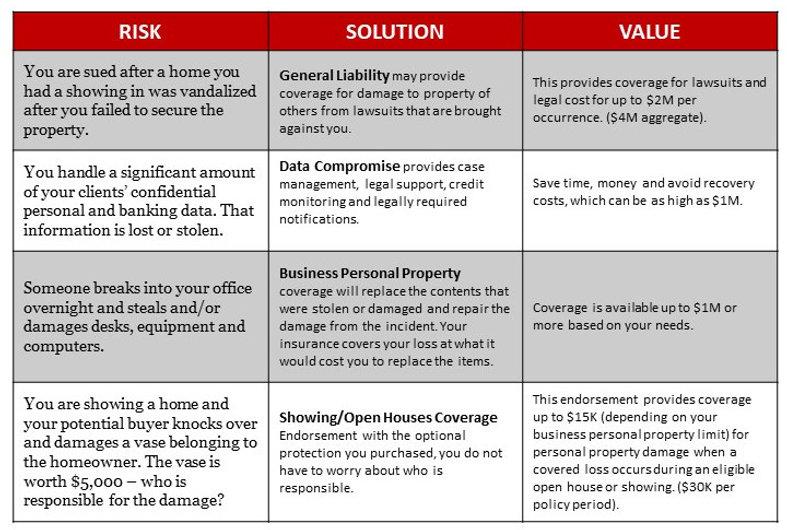 Realtors_Risk_Solutions.jpg