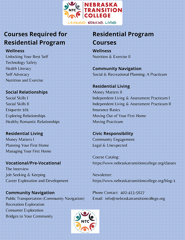 Courses Required for Residential Program