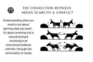 The Purpose Of Understanding Our Needs.jpg