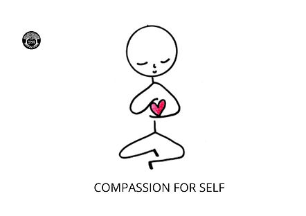 COMPASSION FOR SELF.jpg
