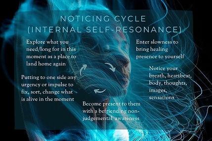 Internal Self-Resonance.jpg