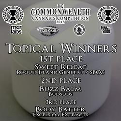 topical winners