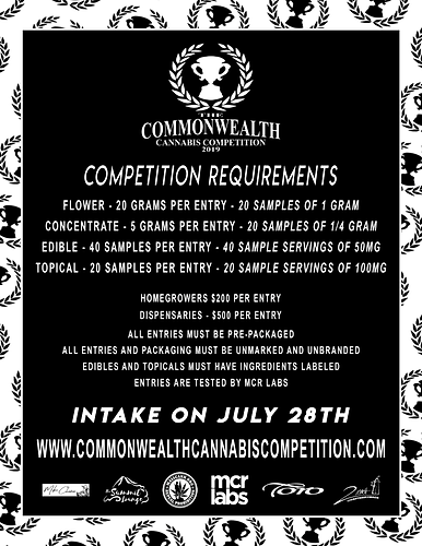 Competition Requirements.png