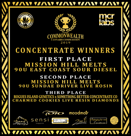 concentrate winners.png