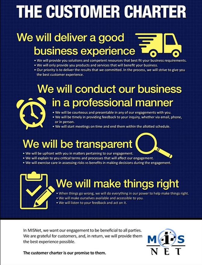 Customer Charter.jpg