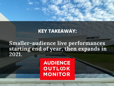 """""""Kennedy Center Plans Return To Large-Scale Performances"""""""