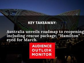 """Australian Arts Restart: Venue Capacity Rises to 75%..."""