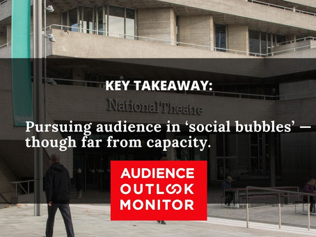 """National Theatre Investigates Socially Distanced Reopening"""