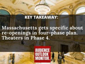 """What The Mass. 4-Phase Reopening Plan Looks Like"""