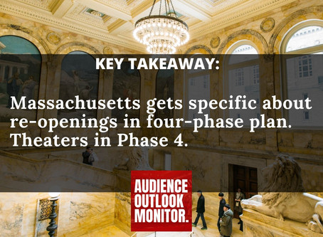 """""""What The Mass. 4-Phase Reopening Plan Looks Like"""""""