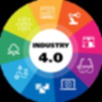 i4-0-tecnologie-eng_60874.png