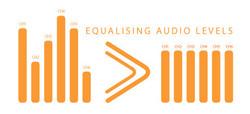 Audio Levelling