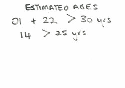 Estimated ages