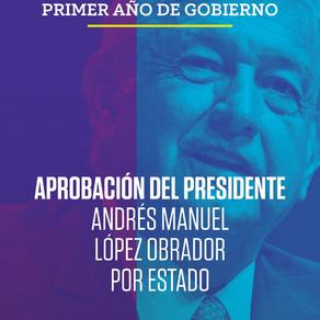 APROBACIÓN DEL PRESIDENTE ANDRÉS MANUEL LÓPEZ OBRADOR POR ESTADO. 1er año de Gobierno