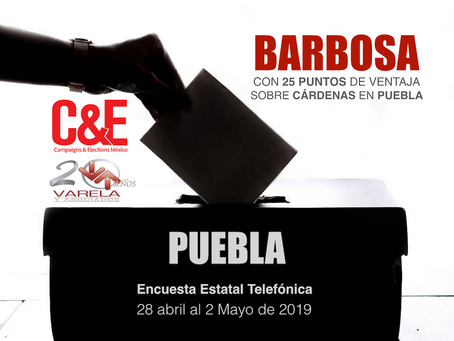 BARBOSA, CON 25 PUNTOS DE VENTAJA SOBRE CÁRDENAS EN PUEBLA