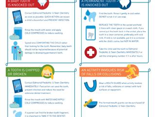 Active Kids, Healthy Teeth