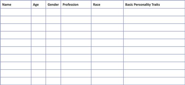 writingtree   Make a Character Chart