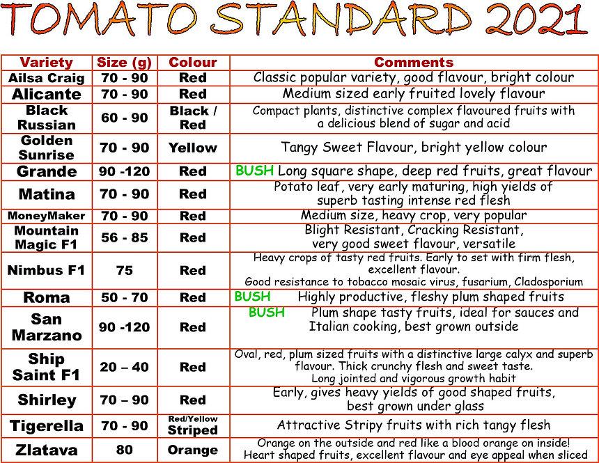 Tomatoes 2021 Standard.jpg
