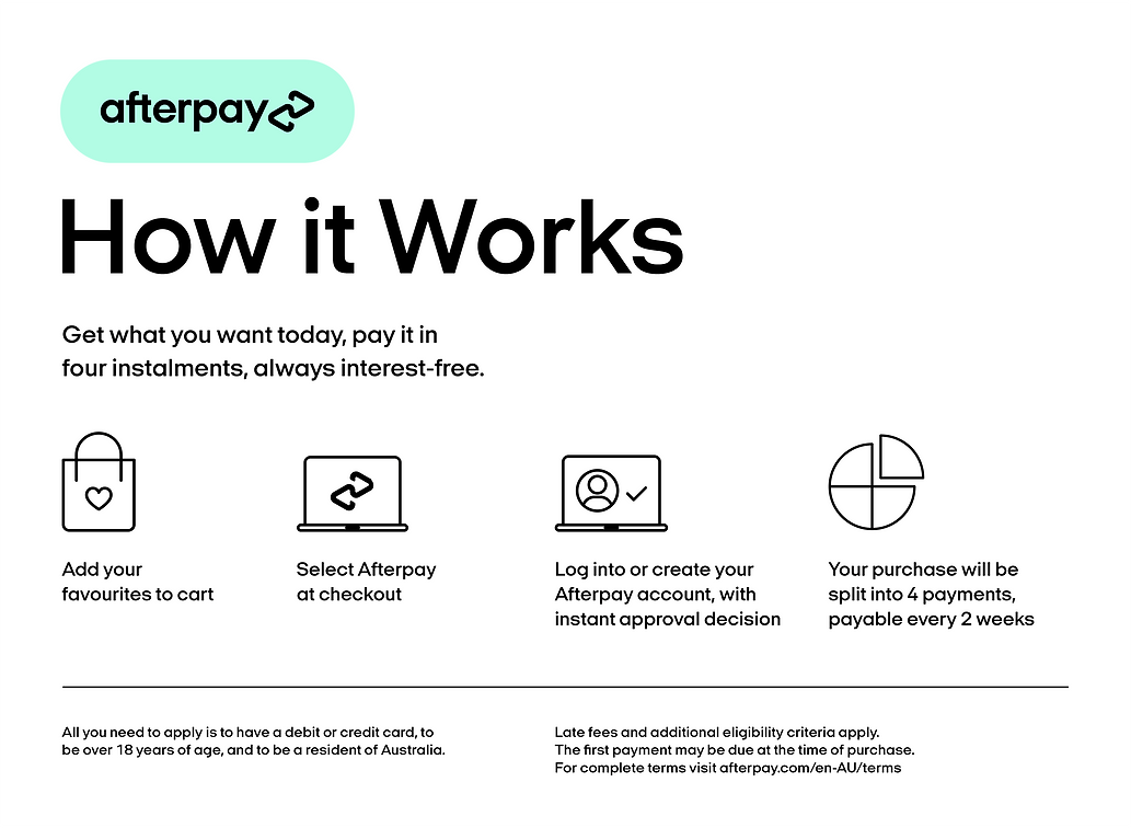 Afterpay_AU_HowitWorks_Desktop_White@3x.