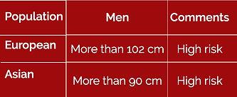 MEN_WAIST.jpg