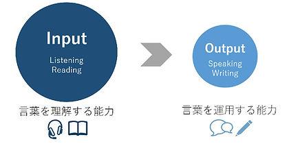inputoutput.jpg