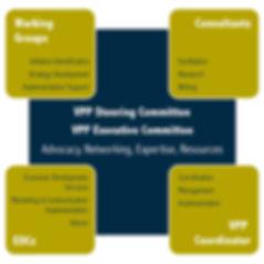 OperationalStructure.jpg