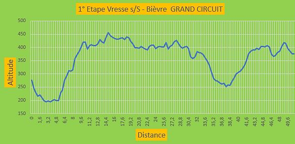 Etape 1 Grand circuit.png