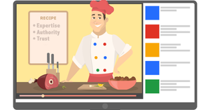 SEO gyor- EAT Google - Hyper Marketing Gyor