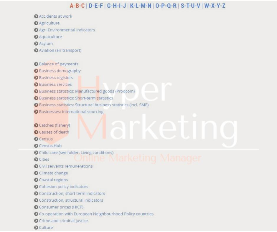 online marketing terv Győr piac kutatás-Eurostat menüpont